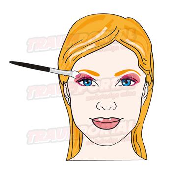 kosmetik grafik